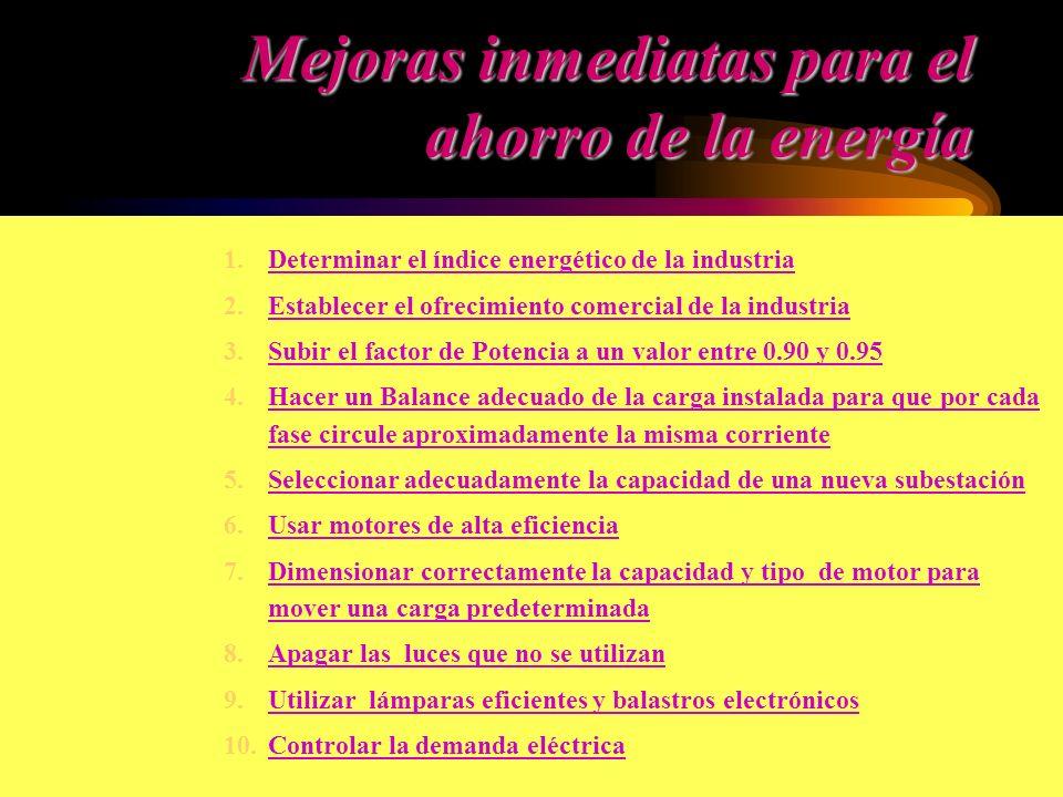 Mejoras inmediatas para el ahorro de la energía 1.Determinar el índice energético de la industriaDeterminar el índice energético de la industria 2.Est