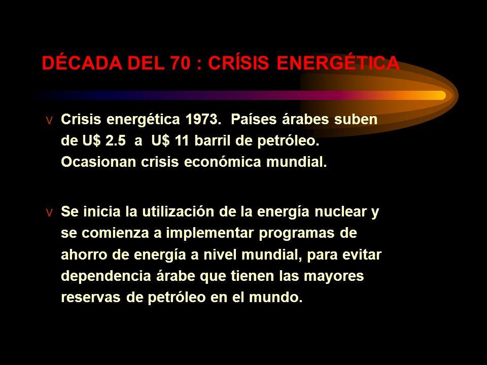 DÉCADA DEL 70 : CRÍSIS ENERGÉTICA vCrisis energética 1973. Países árabes suben de U$ 2.5 a U$ 11 barril de petróleo. Ocasionan crisis económica mundia