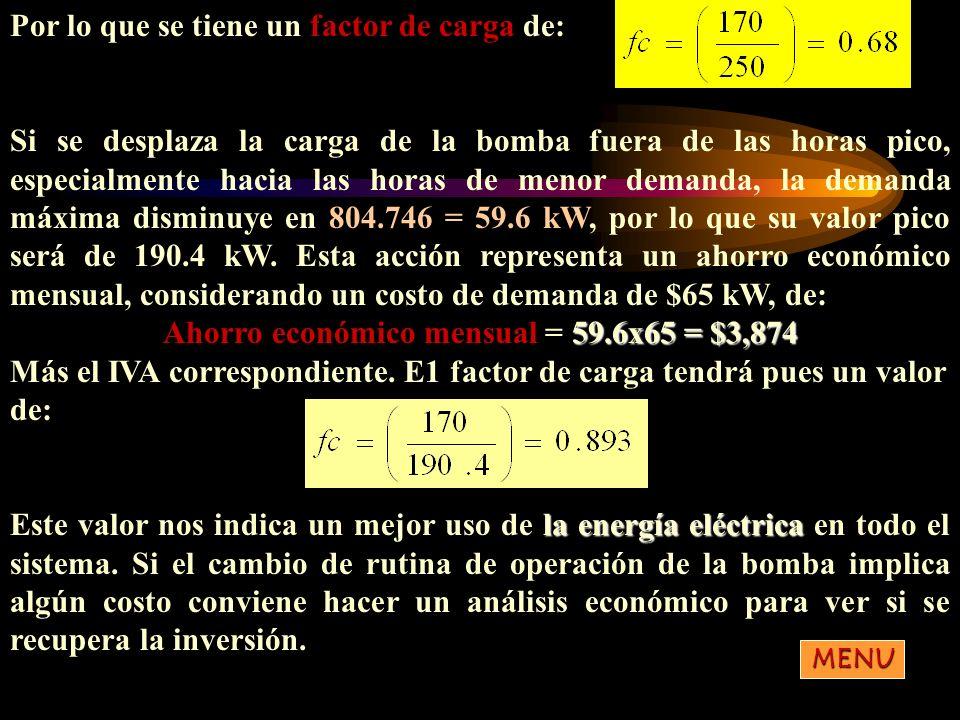 factor de carga Por lo que se tiene un factor de carga de: 804.746 = 59.6 kW Si se desplaza la carga de la bomba fuera de las horas pico, especialment