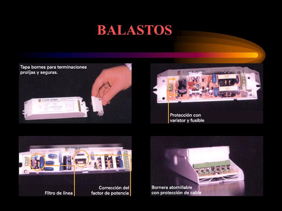 BALASTOS