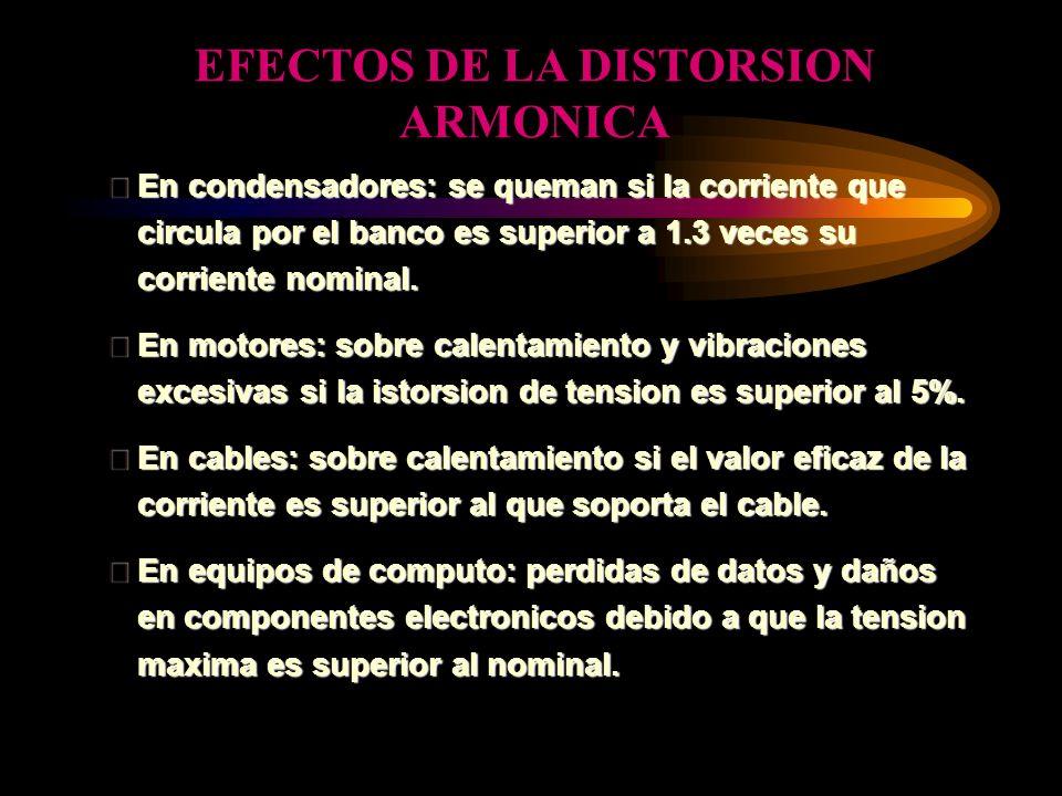 EFECTOS DE LA DISTORSION ARMONICA vEn condensadores: se queman si la corriente que circula por el banco es superior a 1.3 veces su corriente nominal.
