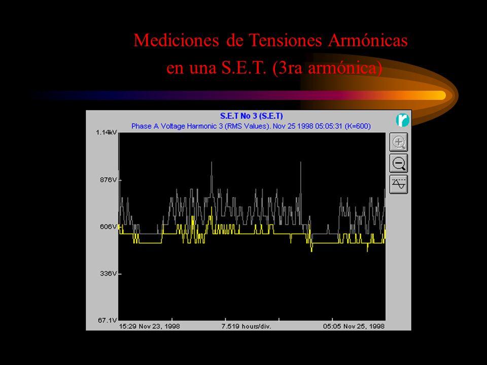 Mediciones de Tensiones Armónicas en una S.E.T. (3ra armónica)