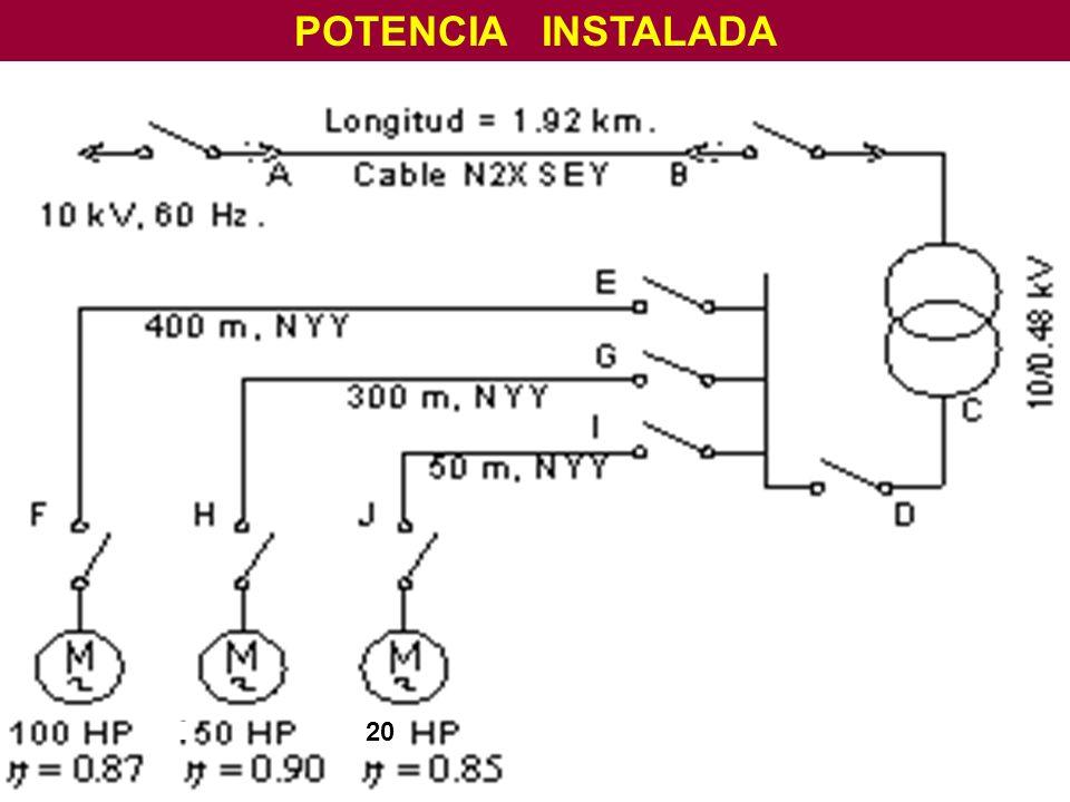STOP NO Fusible ST Bobina Alimentación trifásica R-S-T Plano esquemático del control Plano de situación o construcción START