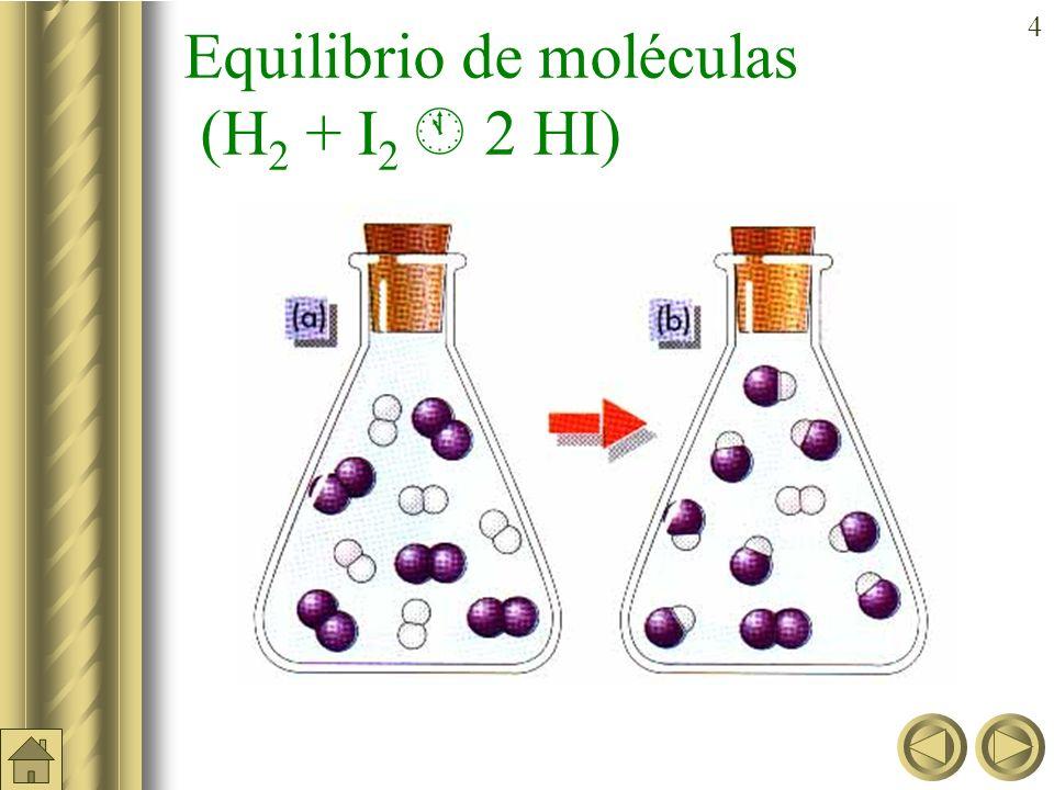 44 b) Ejemplo (cont): b) La concentración de los compuestos si el volumen se reduce a la mitad manteniendo constante la temperatura a 400ºC.