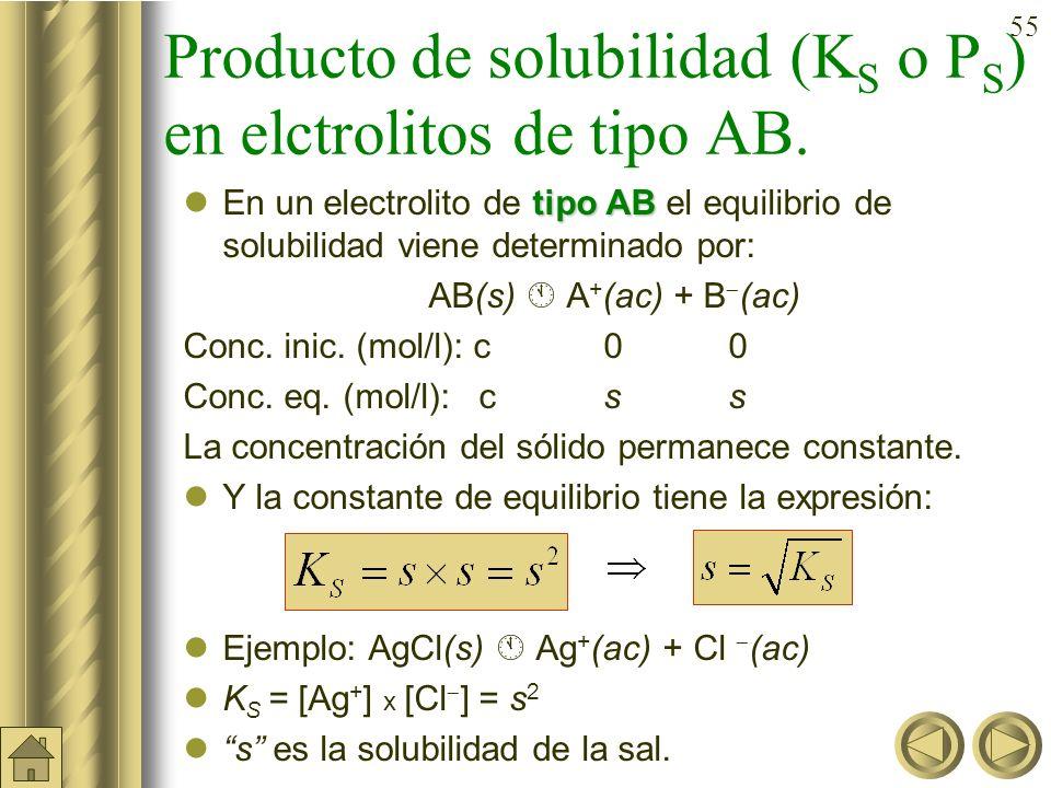 54 Solubilidad (s). Es la máxima concentración molar de soluto en un determinado disolvente, es decir, la molaridad de la disolución saturada de dicho