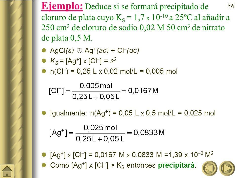 55 Producto de solubilidad (K S o P S ) en elctrolitos de tipo AB. tipo AB En un electrolito de tipo AB el equilibrio de solubilidad viene determinado