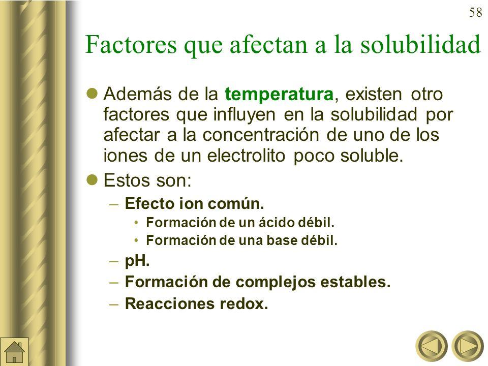 57 Producto de solubilidad en otro tipo de electrolito. Tipo A 2 B Tipo A 2 B: A 2 B (s) 2 A + (ac) + B 2 (ac) Conc. inic. (mol/l): c 0 0 Conc. eq. (m