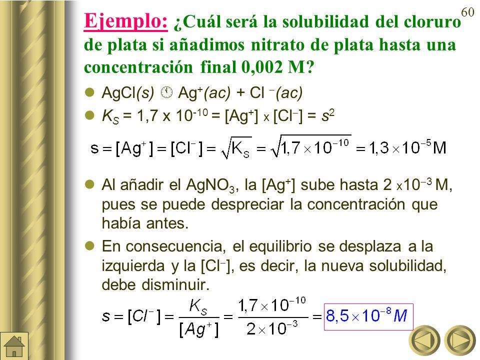 59 Efecto ion común. Si a una disolución saturada de un electrolito poco soluble añadimos otra sustancia que aporta uno de los iones, la concentración