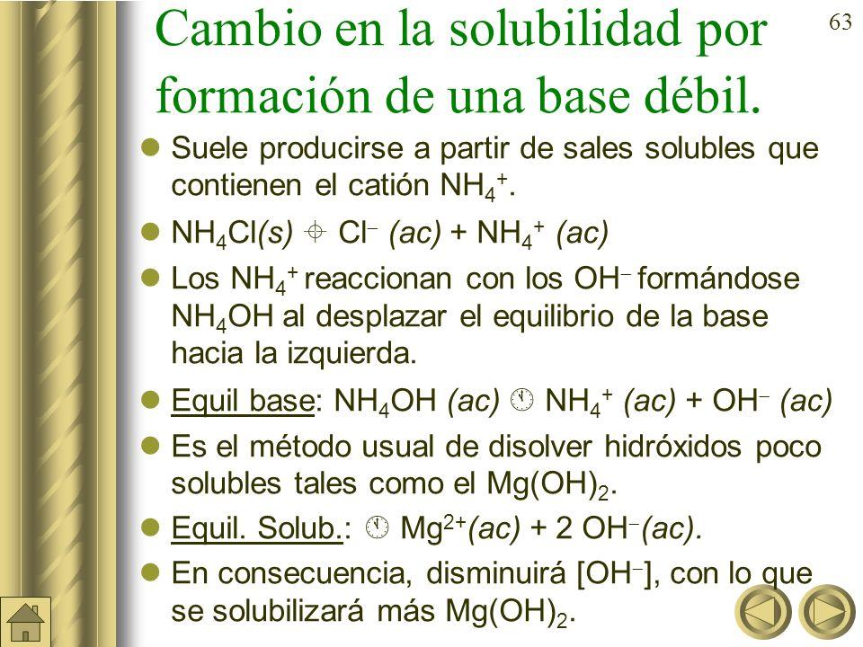 62 Influencia del pH por formación de un ácido débil. Equilibrio solubil: AB(s) A (ac) + B + (ac) Equilibrio acidez: HA(ac) A (ac) + H + (ac) Si el an