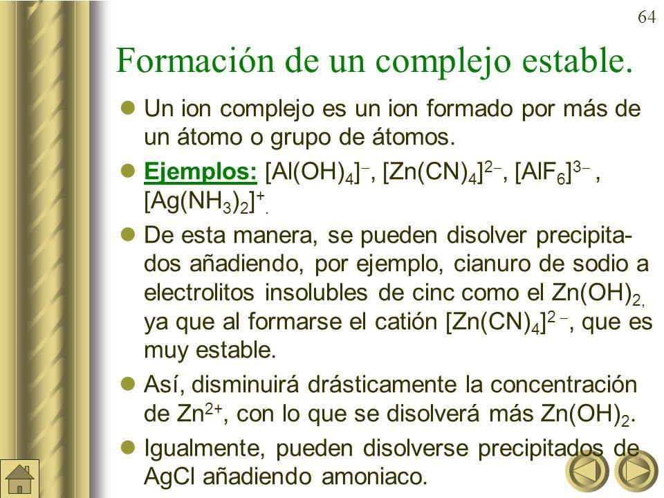 63 Cambio en la solubilidad por formación de una base débil. Suele producirse a partir de sales solubles que contienen el catión NH 4 +. NH 4 Cl(s) Cl