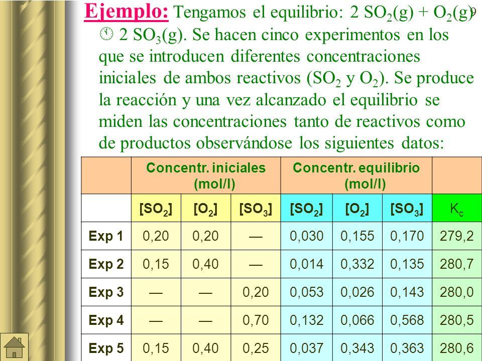 8 Constante de equilibrio (K c ) En la reacción anterior: H 2 (g)+ I 2 (g) 2 HI (g) El valor de K C, dada su expresión, depende de cómo se ajuste la r