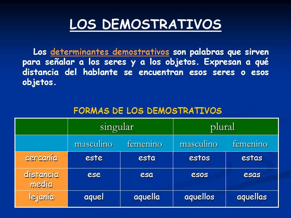 LOS DEMOSTRATIVOS Los determinantes demostrativos son palabras que sirven para señalar a los seres y a los objetos. Expresan a qué distancia del habla