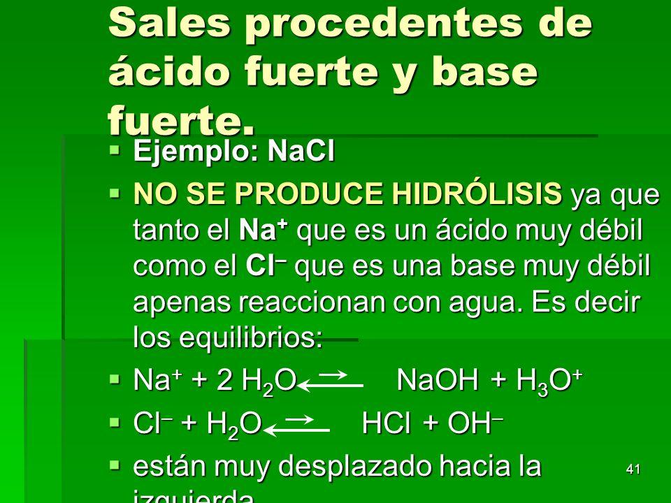 41 Sales procedentes de ácido fuerte y base fuerte. Ejemplo: NaCl Ejemplo: NaCl NO SE PRODUCE HIDRÓLISIS ya que tanto el Na + que es un ácido muy débi
