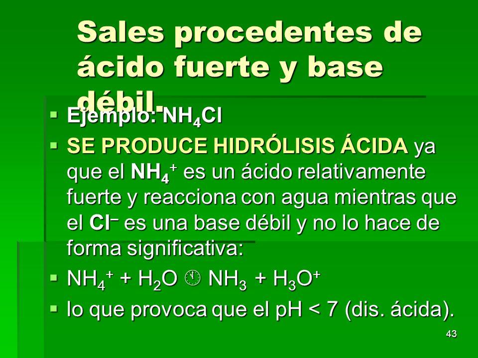 43 Sales procedentes de ácido fuerte y base débil. Ejemplo: NH 4 Cl Ejemplo: NH 4 Cl SE PRODUCE HIDRÓLISIS ÁCIDA ya que el NH 4 + es un ácido relativa