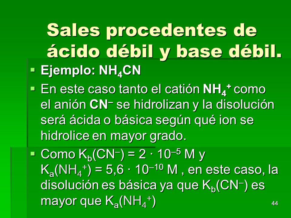 44 Sales procedentes de ácido débil y base débil. Ejemplo: NH 4 CN Ejemplo: NH 4 CN En este caso tanto el catión NH 4 + como el anión CN – se hidroliz