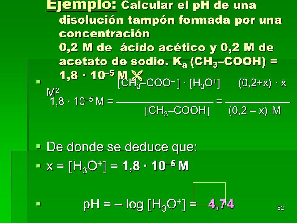 52 Ejemplo: Calcular el pH de una disolución tampón formada por una concentración 0,2 M de ácido acético y 0,2 M de acetato de sodio. K a (CH 3 –COOH)