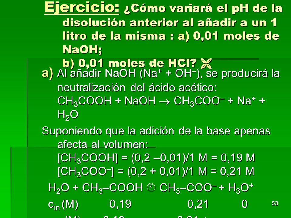 53 Ejercicio: ¿Cómo variará el pH de la disolución anterior al añadir a un 1 litro de la misma : a) 0,01 moles de NaOH; b) 0,01 moles de HCl? Ejercici
