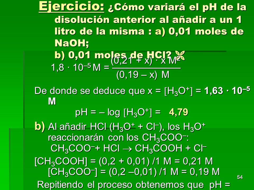 54 Ejercicio: ¿Cómo variará el pH de la disolución anterior al añadir a un 1 litro de la misma : a) 0,01 moles de NaOH; b) 0,01 moles de HCl? Ejercici