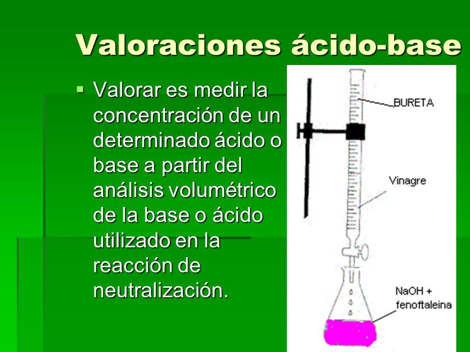 57 Valoraciones ácido-base Valorar es medir la concentración de un determinado ácido o base a partir del análisis volumétrico de la base o ácido utili