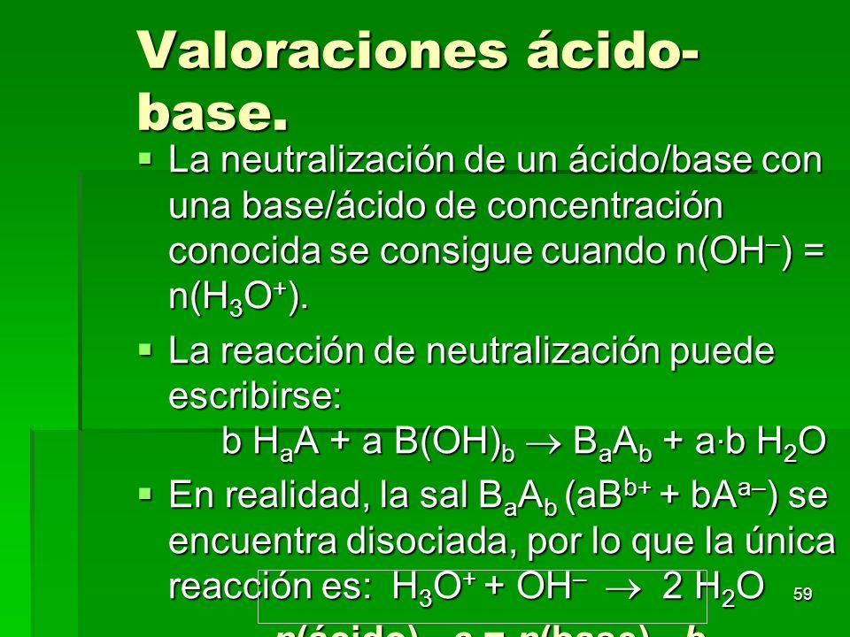 59 Valoraciones ácido- base. La neutralización de un ácido/base con una base/ácido de concentración conocida se consigue cuando n(OH – ) = n(H 3 O + )