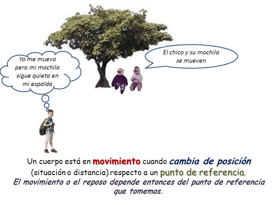 Un cuerpo está en m mm movimiento cuando cambia de posición (situación o distancia) respecto a un p pp punto de referencia. El movimiento o el reposo