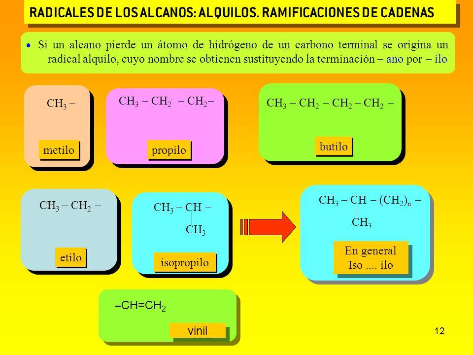 12 RADICALES DE LOS ALCANOS: ALQUILOS. RAMIFICACIONES DE CADENAS CH 3 CH (CH 2 ) n CH 3 CH 3 CH CH 3 CH 3 CH 2 CH 3 CH 2 CH 2 CH 2 CH 3 CH 2 CH 2 CH 3
