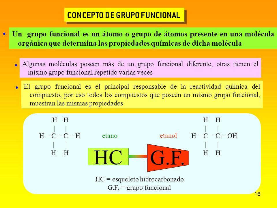 16 CONCEPTO DE GRUPO FUNCIONAL Un grupo funcional es un átomo o grupo de átomos presente en una molécula orgánica que determina las propiedades químic