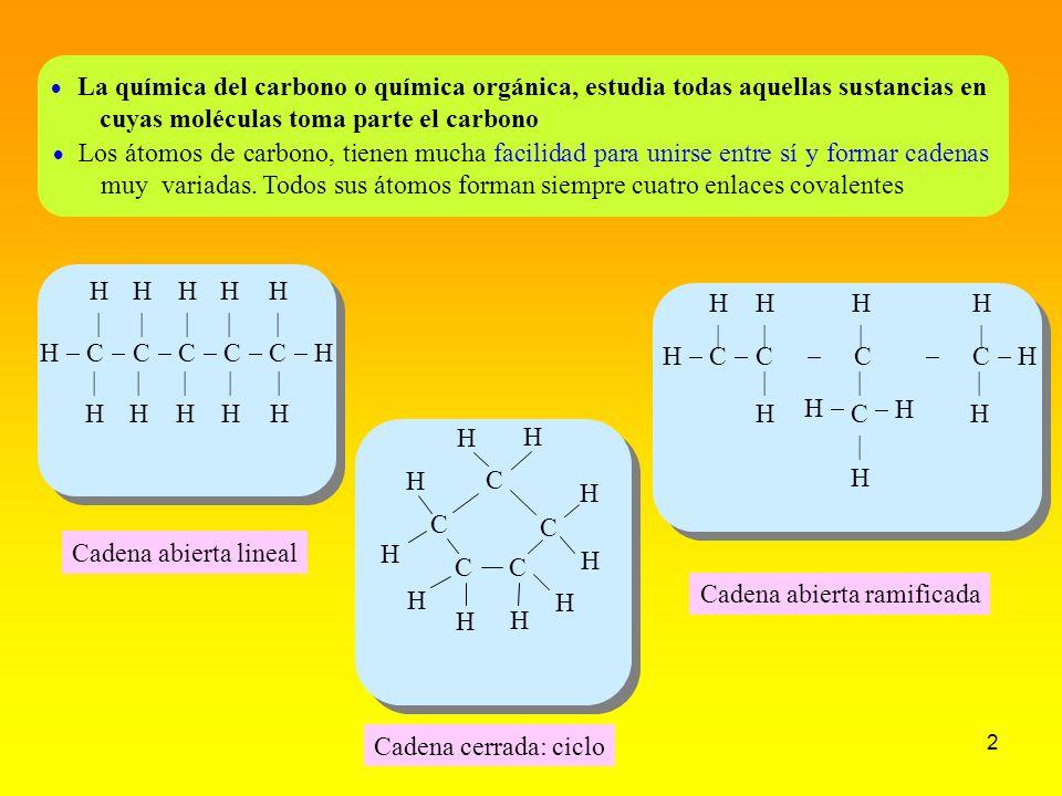 3 H C C C C C H H|H| H|H| H|H| H|H| H|H| |H|H |H|H |H|H Las fórmulas desarrolladas solo muestran como están unidos los átomos entre sí, pero sin reflejar la geometría real de las moléculas Las fórmulas semidesarrolladas solo especifican los enlaces entre átomos de carbono H C C C C C H H|H| H|H| H|H| |H|H |H|H |H|H CH 3 CH CH CH 2 CH 3 CH 3 CH 2 CH 2 C CH