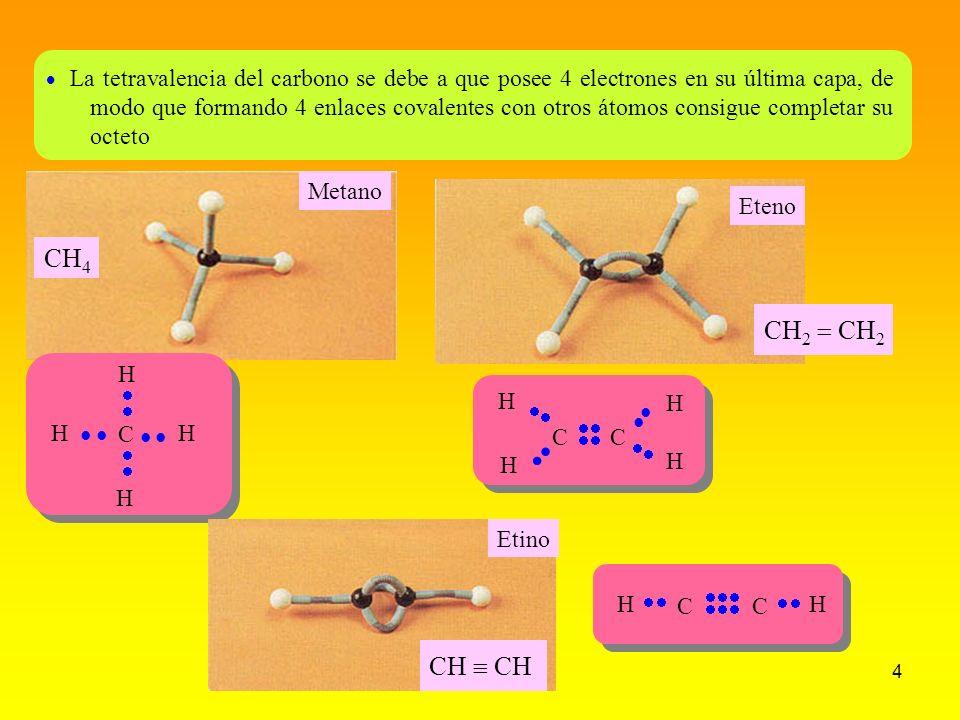 4 La tetravalencia del carbono se debe a que posee 4 electrones en su última capa, de modo que formando 4 enlaces covalentes con otros átomos consigue
