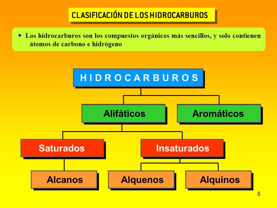 5 CLASIFICACIÓN DE LOS HIDROCARBUROS Los hidrocarburos son los compuestos orgánicos más sencillos, y solo contienen átomos de carbono e hidrógeno Alca