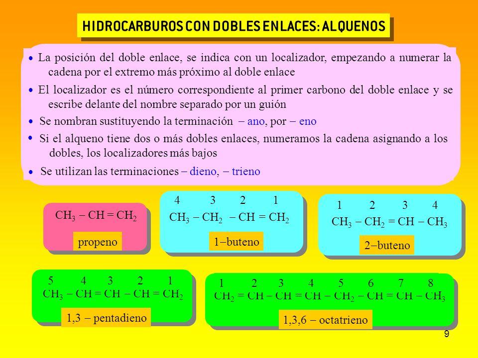 9 HIDROCARBUROS CON DOBLES ENLACES: ALQUENOS CH 2 = CH CH = CH CH 2 CH = CH CH 3 1 2 3 4 5 6 7 8 CH 3 CH 2 CH = CH 2 4 3 2 1 CH 3 CH 2 = CH CH 3 1 2 3