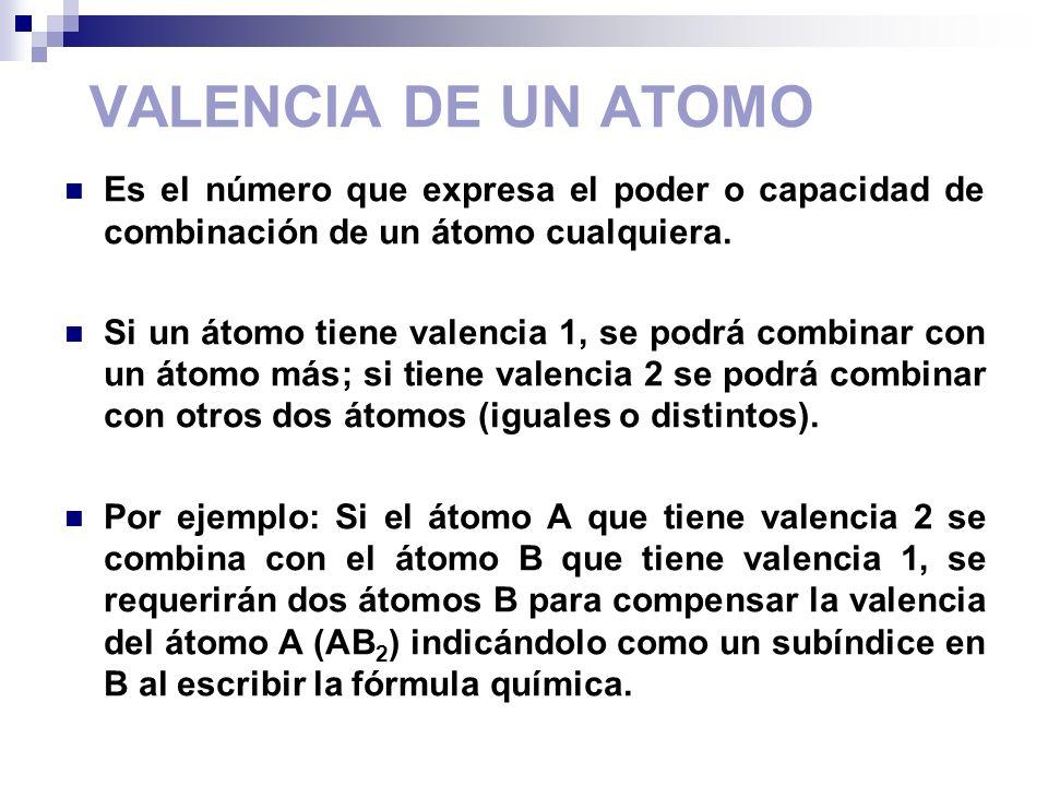 VALENCIA DE UN ATOMO Es el número que expresa el poder o capacidad de combinación de un átomo cualquiera. Si un átomo tiene valencia 1, se podrá combi