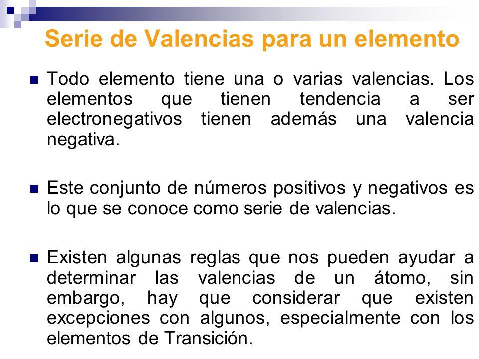 Serie de Valencias para un elemento Todo elemento tiene una o varias valencias. Los elementos que tienen tendencia a ser electronegativos tienen ademá