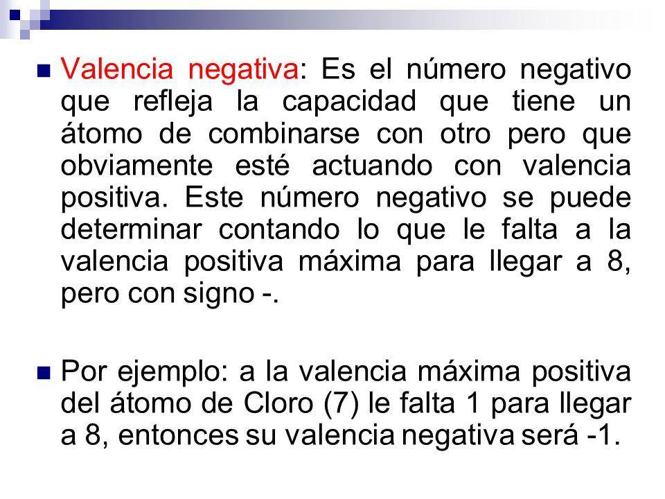 Valencia negativa: Es el número negativo que refleja la capacidad que tiene un átomo de combinarse con otro pero que obviamente esté actuando con vale