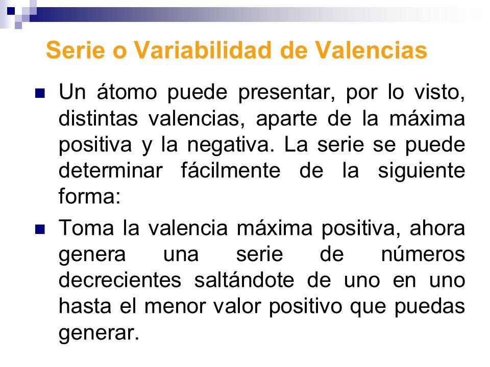 Serie o Variabilidad de Valencias Un átomo puede presentar, por lo visto, distintas valencias, aparte de la máxima positiva y la negativa. La serie se