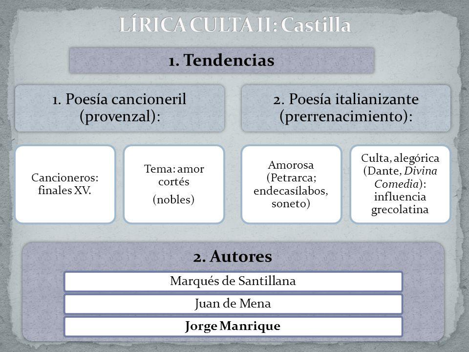 2. Autores Marqués de SantillanaJuan de MenaJorge Manrique 1. Poesía cancioneril (provenzal): Cancioneros: finales XV. Tema: amor cortés (nobles) 2. P