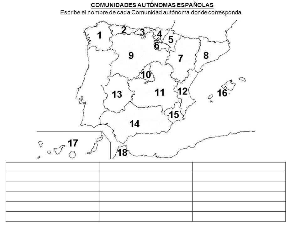 COMUNIDADES AUTÓNOMAS ESPAÑOLAS Escribe el nombre de cada Comunidad autónoma donde corresponda.
