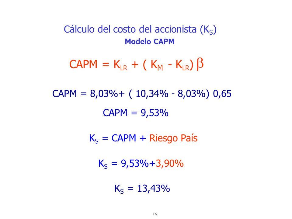 16 CAPM = K LR + ( K M - K LR ) CAPM = 8,03%+ ( 10,34% - 8,03%) 0,65 CAPM = 9,53% K S = CAPM + Riesgo País K S = 9,53%+3,90% K S = 13,43% Cálculo del