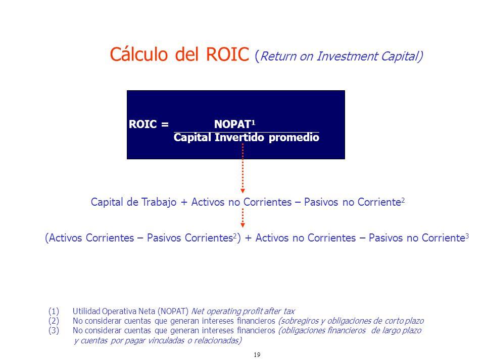 19 ROIC = NOPAT 1 Capital Invertido promedio (1)Utilidad Operativa Neta (NOPAT) Net operating profit after tax (2)No considerar cuentas que generan in