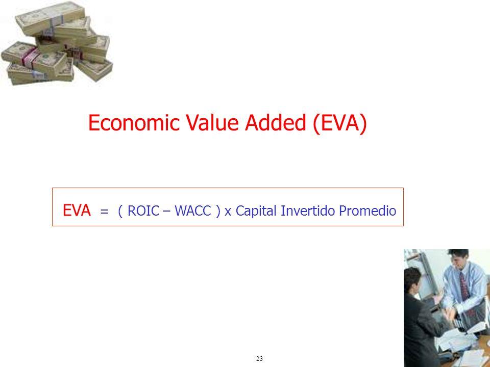 23 EVA = ( ROIC – WACC ) x Capital Invertido Promedio Economic Value Added (EVA)