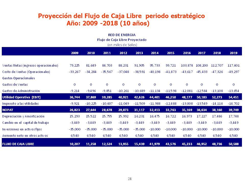 28 Proyección del Flujo de Caja Libre periodo estratégico Año: 2009 -2018 (10 años)