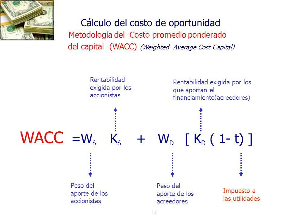 3 WACC =W S K S + W D [ K D ( 1- t) ] Peso del aporte de los accionistas Rentabilidad exigida por los accionistas Peso del aporte de los acreedores Re