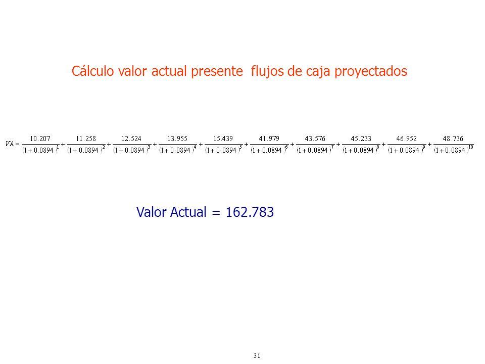 31 Valor Actual = 162.783 Cálculo valor actual presente flujos de caja proyectados