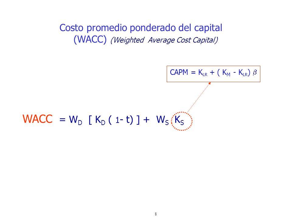 8 WACC = W D [ K D ( 1 - t) ] + W S K S Costo promedio ponderado del capital (WACC) (Weighted Average Cost Capital) CAPM = K LR + ( K M - K LR )