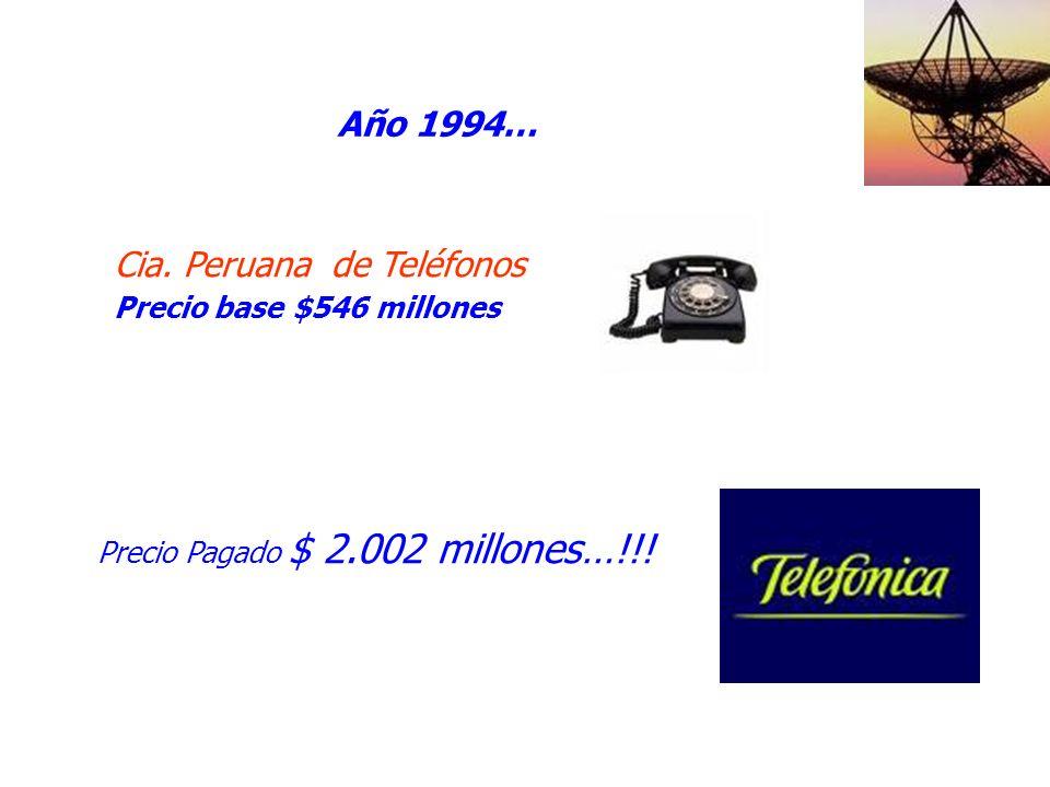 Total Activos valor libros contables al 31 de Diciembre del 2000 : S/527.796 (miles) Tipo de cambio al 17 de Marzo del 2000 (BCR) S/3.43 Valor Total Activos en Dólares : $ 153.876 (miles) Backus pagó $123 millones 17 de Marzo del 2000