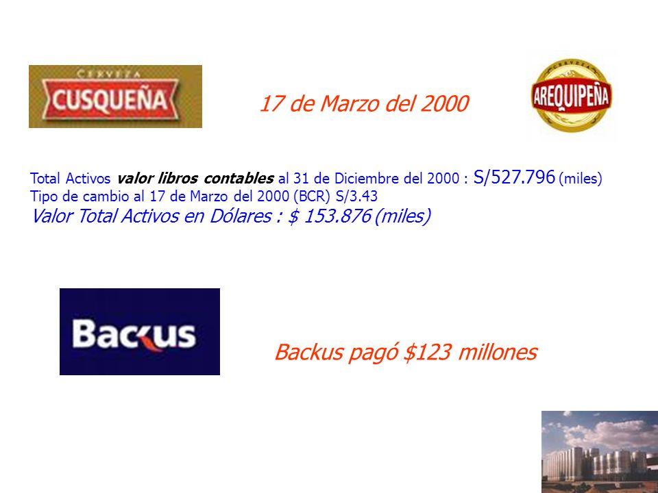 Total Activos valor libros contables al 31 de Diciembre del 2000 : S/527.796 (miles) Tipo de cambio al 17 de Marzo del 2000 (BCR) S/3.43 Valor Total A