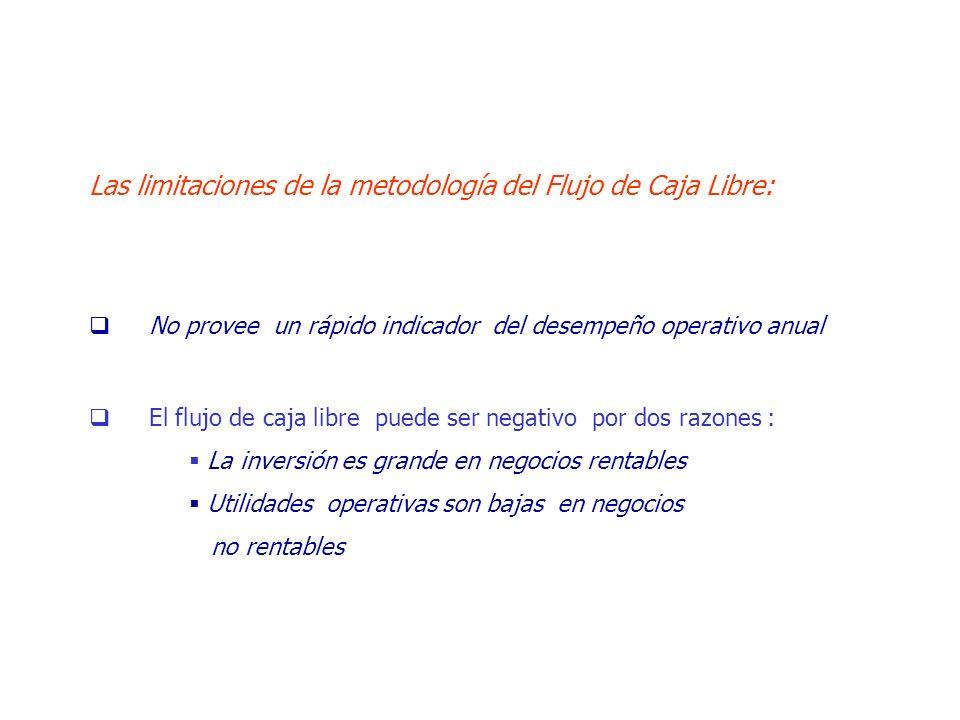 Las limitaciones de la metodología del Flujo de Caja Libre: No provee un rápido indicador del desempeño operativo anual El flujo de caja libre puede s