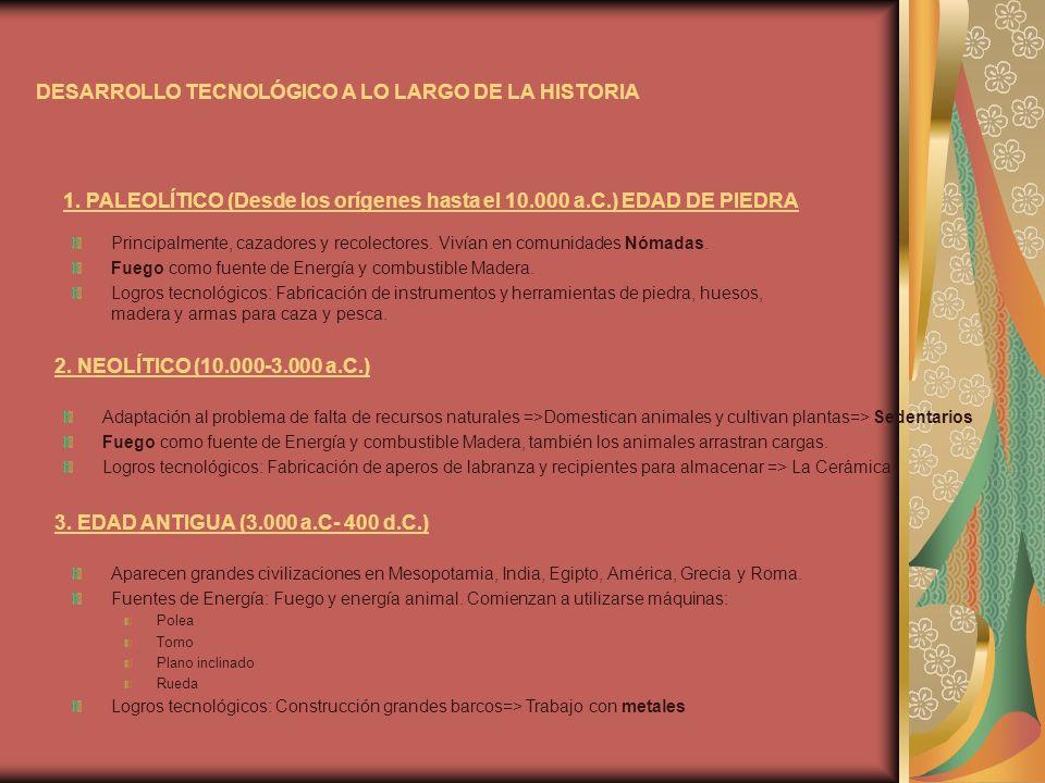 DESARROLLO TECNOLÓGICO A LO LARGO DE LA HISTORIA 4.