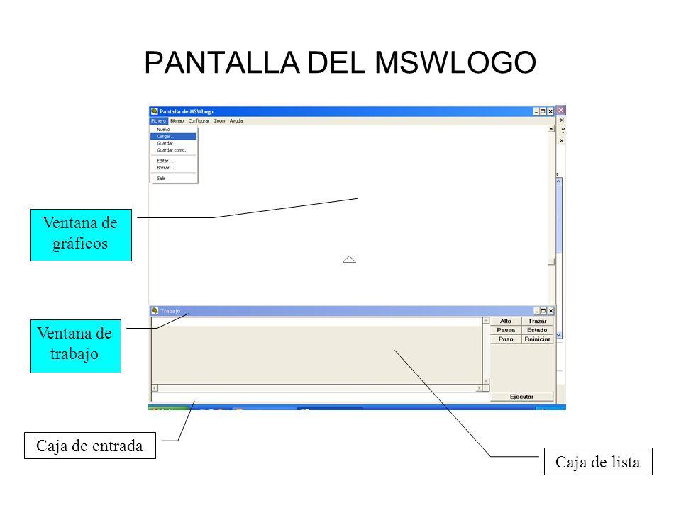 PANTALLA DEL MSWLOGO Ventana de gráficos Caja de lista Caja de entrada Ventana de trabajo