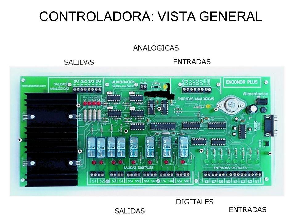 CONTROLADORA: VISTA GENERAL